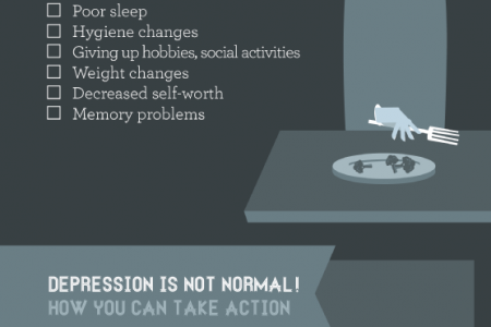 Dealing with Depression in the Elderly  Infographic
