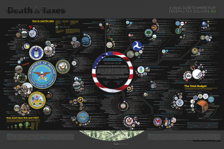 Death & Taxes: 2012 Infographic