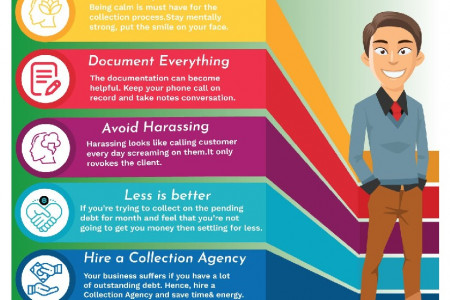 Debt Collection Guide For MSMEs Infographic