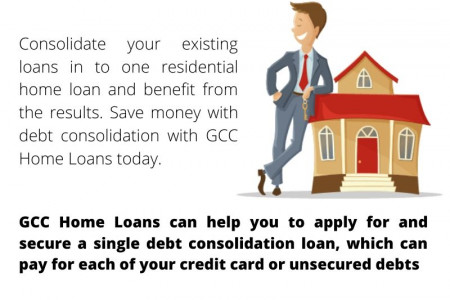 Debt Consolidation and your Home Infographic