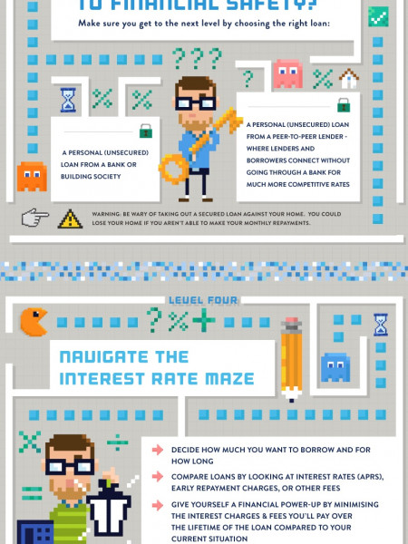 Debt Consolidation Pacman Infographic