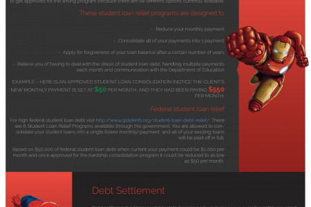 Debt Relief Options & Benefits  Infographic
