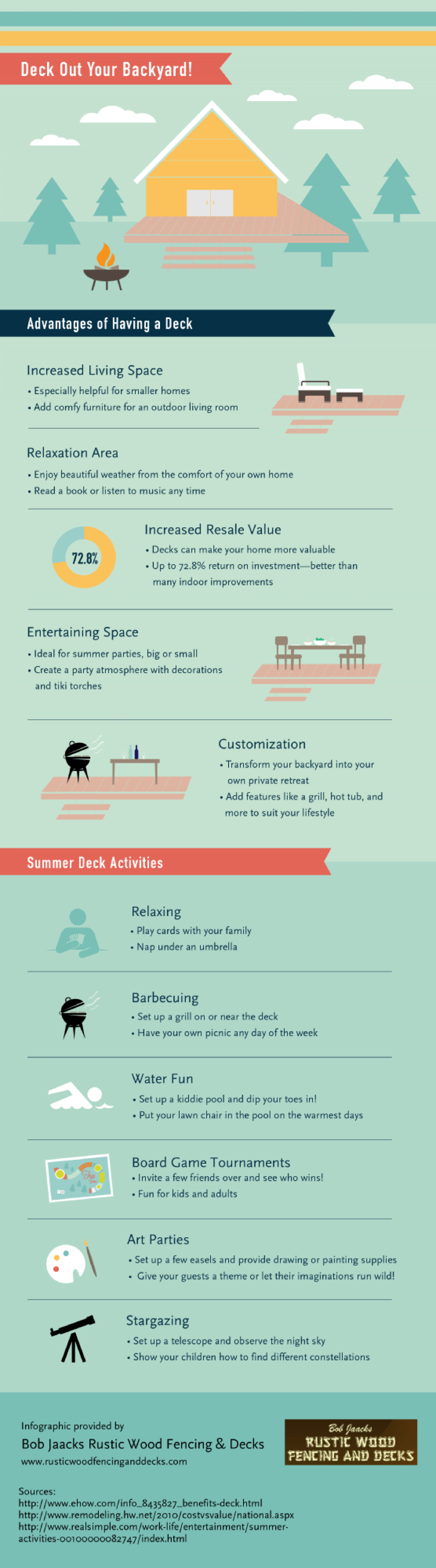 Deck Out Your Backyard! Infographic