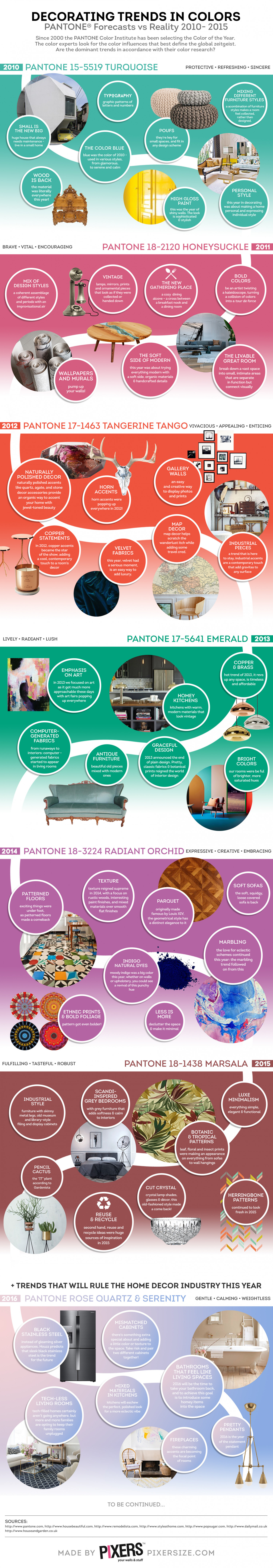 Decorating Trends in PANTONE's Colors 2010-2016 Infographic