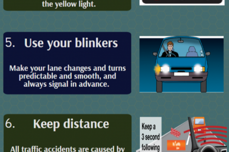 Defensive Driving Tips to Keep You Safe Infographic