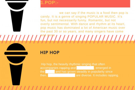 Define singing Infographic