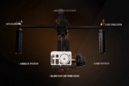 Defy Gimbal 3D Animation Infographic