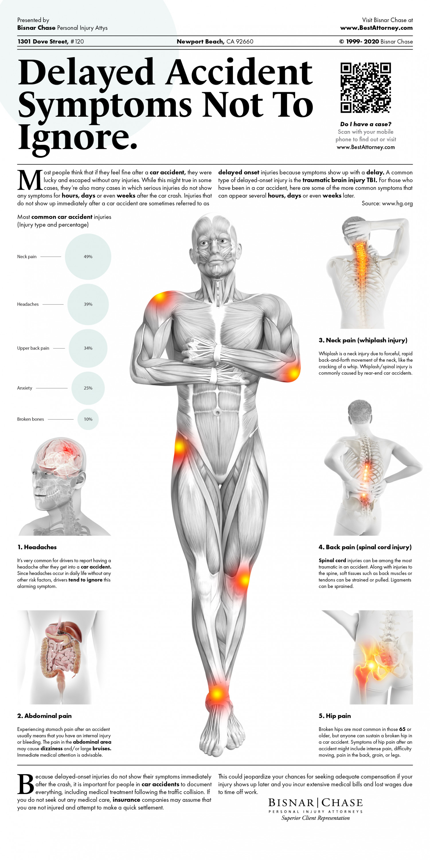 Delayed Injuries After Car Accident Infographic