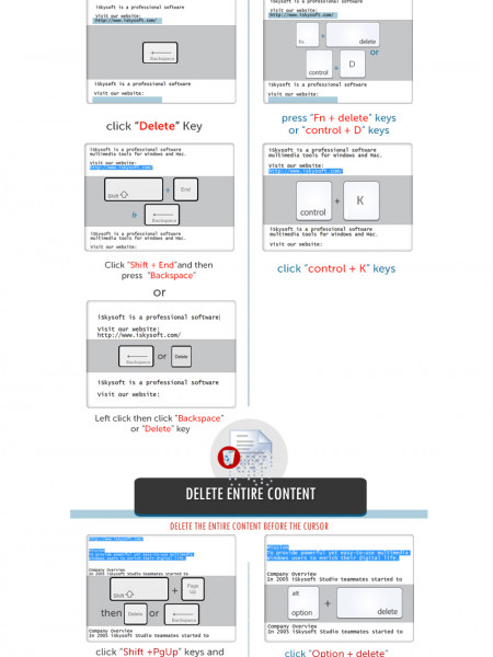 PC vs. MAC Delete Operation Differences Infographic