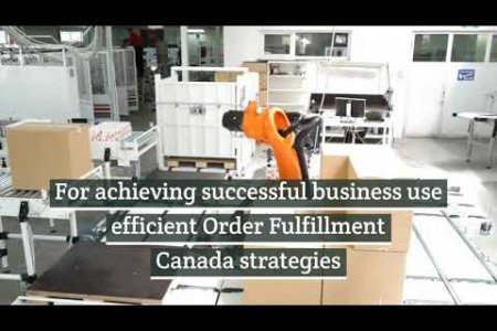 Deliver Orders Online To Your Customers By Order Fulfillment Canada Services Infographic