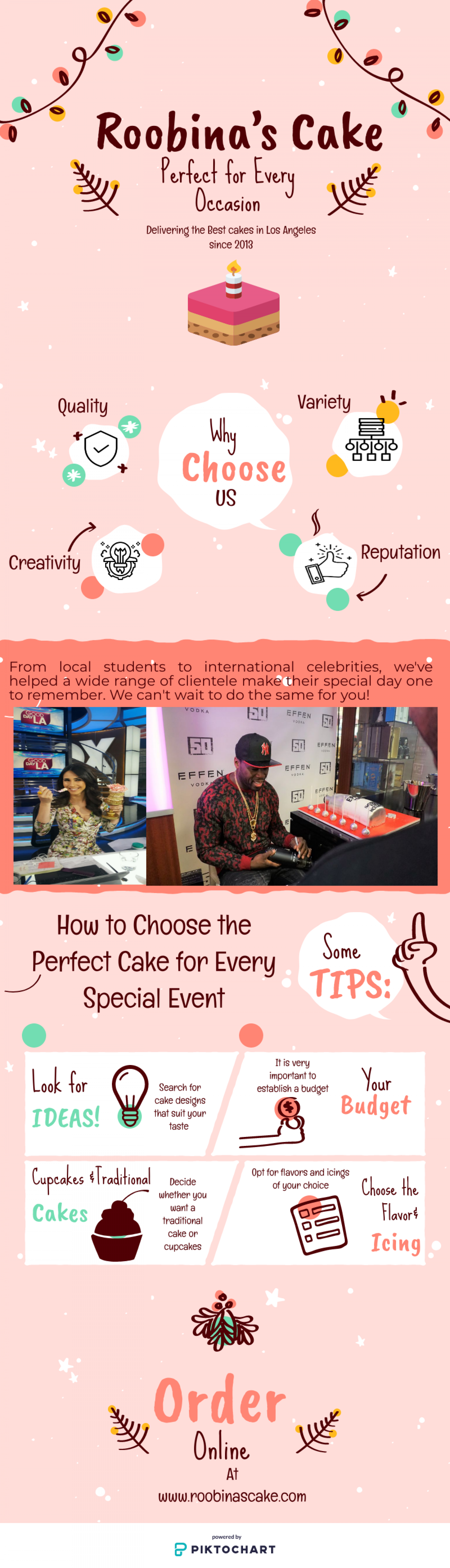 Delivering the Best Cakes in Los Angeles - Roobina's Cake Infographic
