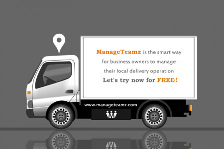 Delivery Management Software for Local Business Delivery Infographic