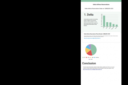 Delta Airlines Reservations  Infographic