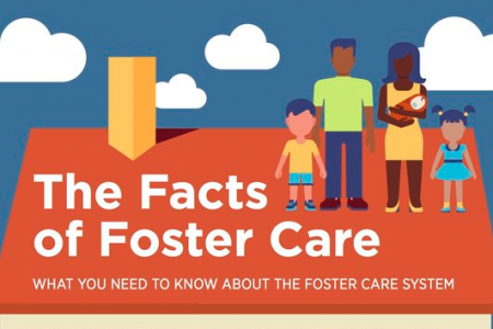 Demystifying the Foster Care System Infographic
