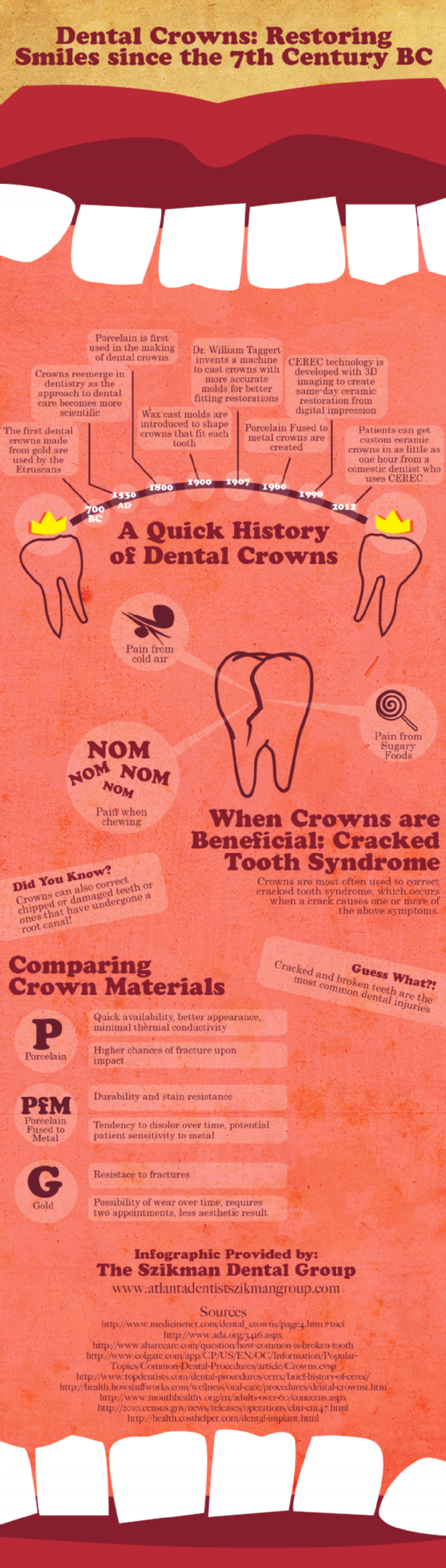 Dental Crowns: Restoring Smiles Since The 7th Century BC Infographic