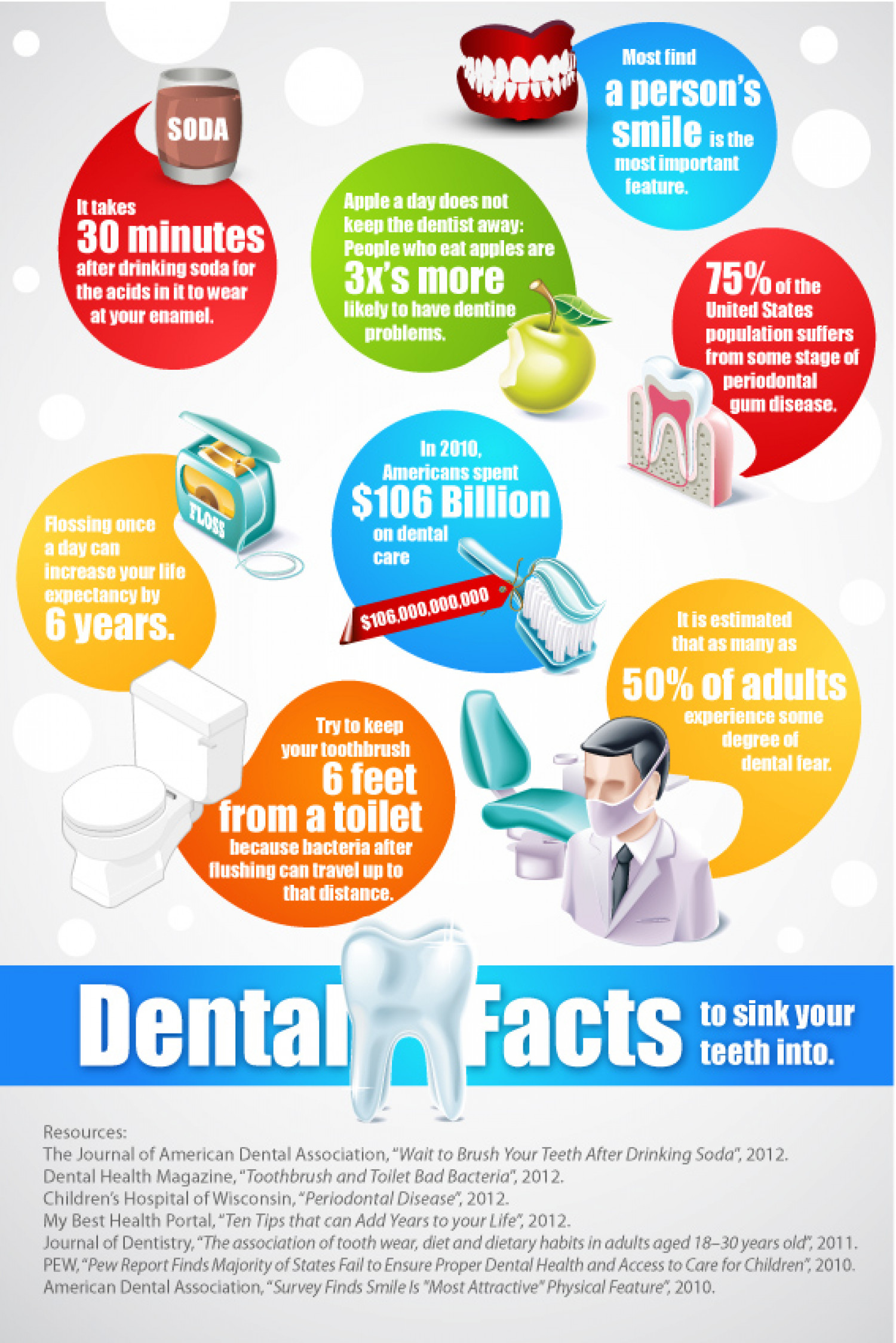 Dental Facts To Sink Your Teeth Into Infographic