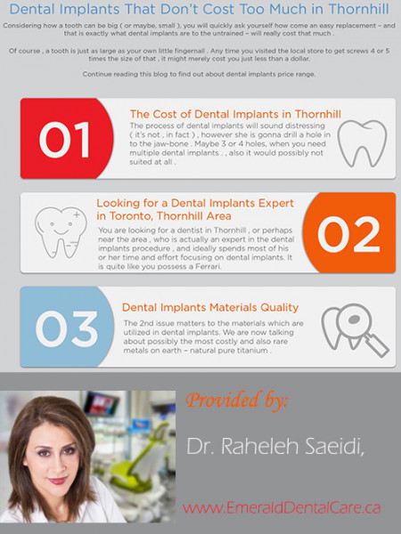 Dental Implant Cost Estimation Infographic