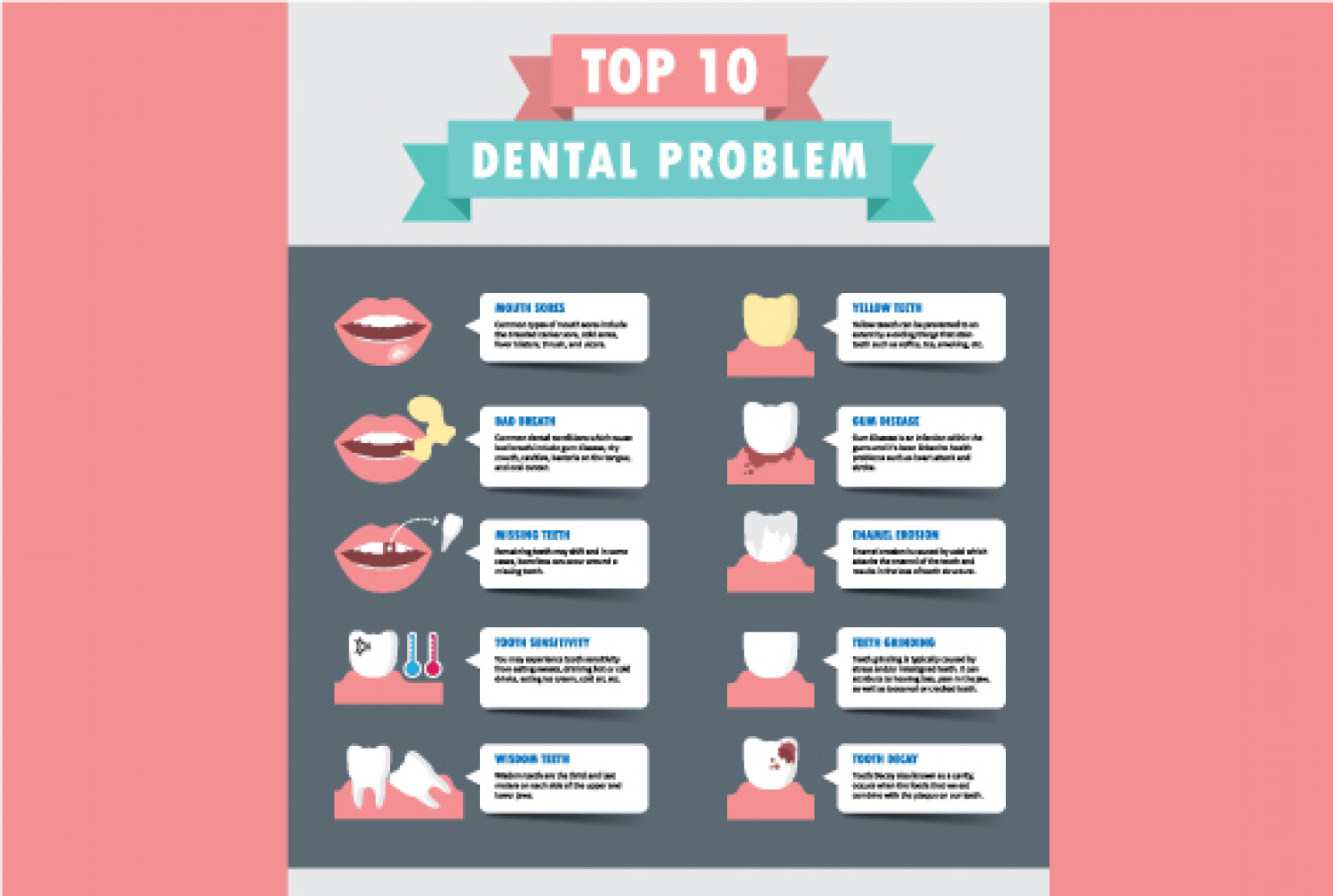 Dental Implants Infographic Infographic