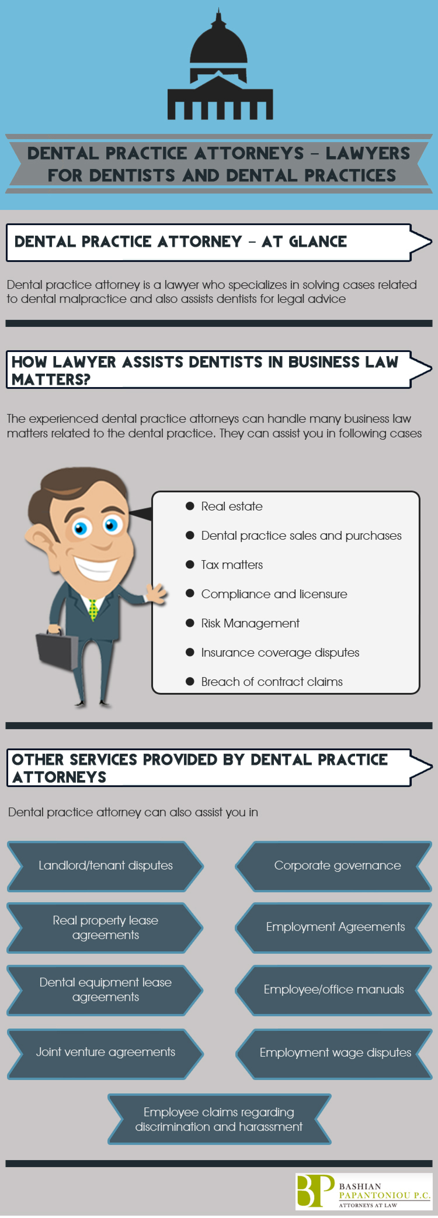 Dental Practice Attorneys – Lawyers for Dentists and Dental Practices Infographic