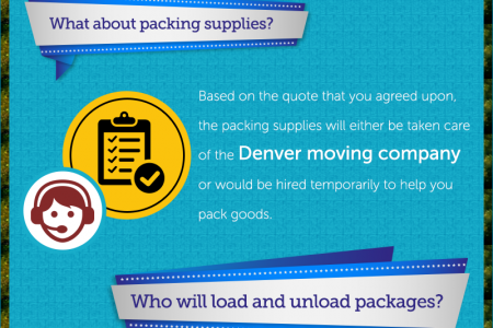 Denver Movers Infographic