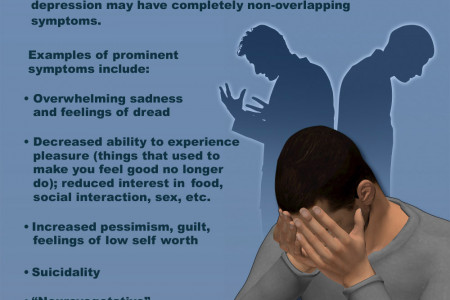 Depression & Stress Resilience Infographic