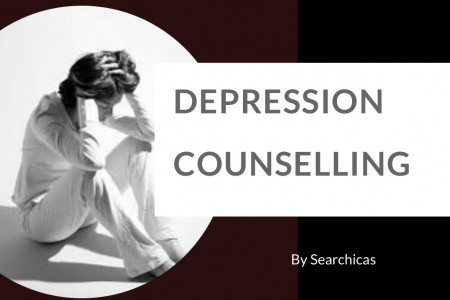 Depression Counselling, Overcome Depression, Counselling for Depression Infographic
