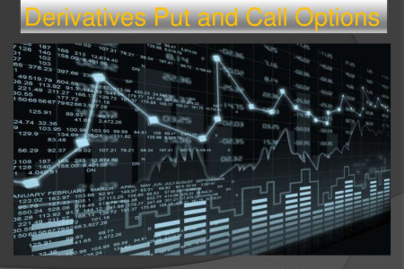 Derivatives Put and Call Options Infographic