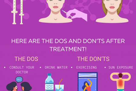 Dermal Fillers: The Post-Treatment Dos And Don'ts Infographic