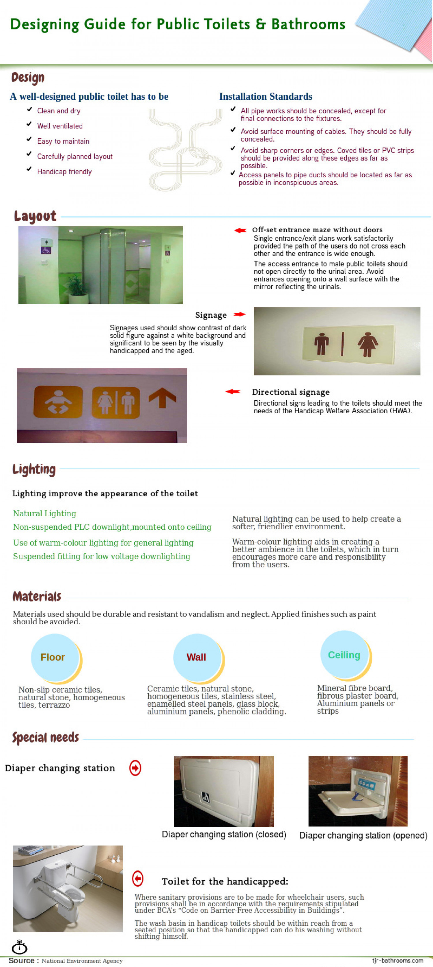 Desiging Guide for Toilet and Bathrooms Infographic