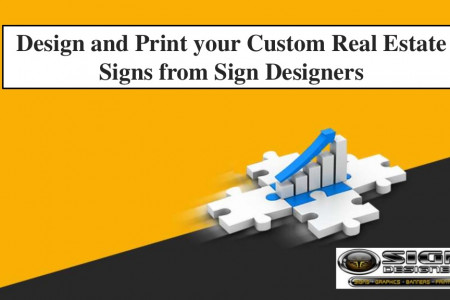 Design and Print your Custom Real Estate Signs from Sign Designers Infographic