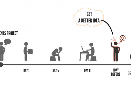 Design Deadline Infographic