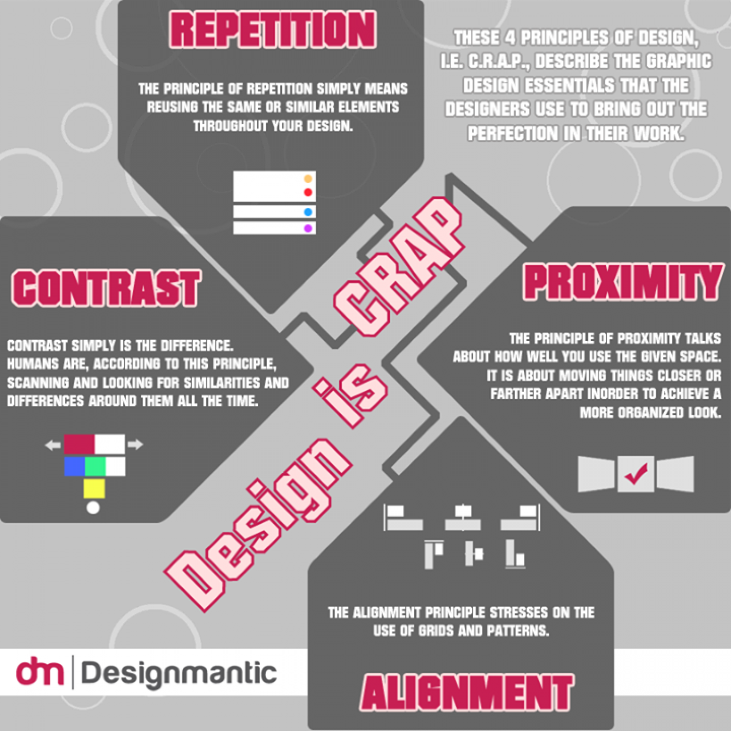 Design is CRAP!  Infographic