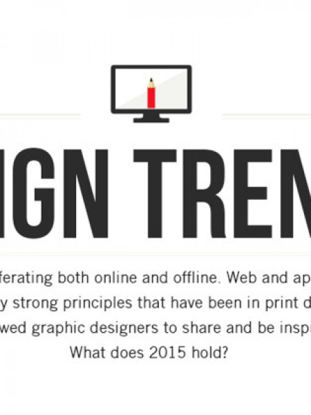 Design Trends 2015 Infographic