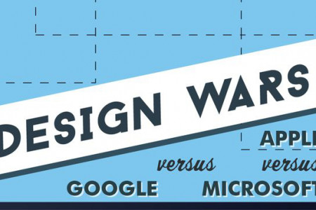 Design Wars - apple vs google vs microsoft Infographic