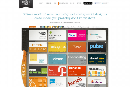 Designer Founders Info Cards Infographic