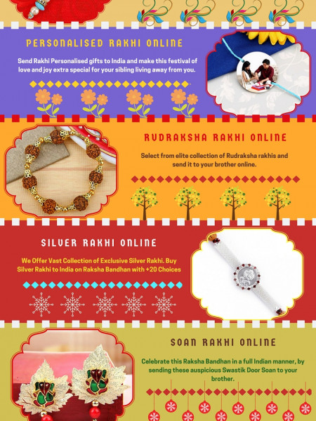 Designer Rakhis for Your Loving Brother Infographic