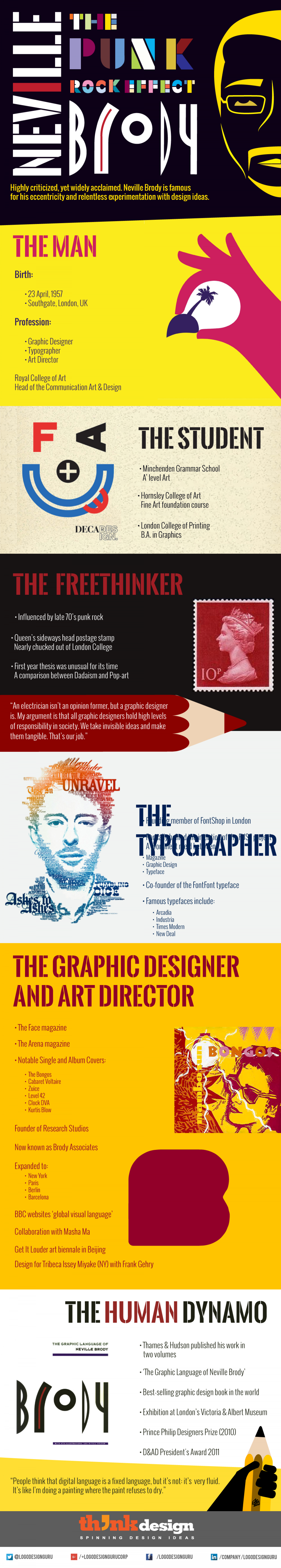 DesignerSpotlight! Neville Brody The Punk Rock Effect in Typography  Infographic
