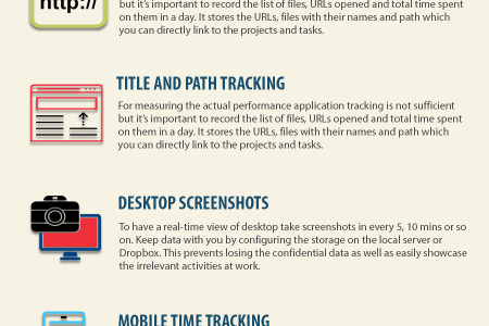 DeskTrack - Time Tracking and Productivity Bosster For Teams Infographic