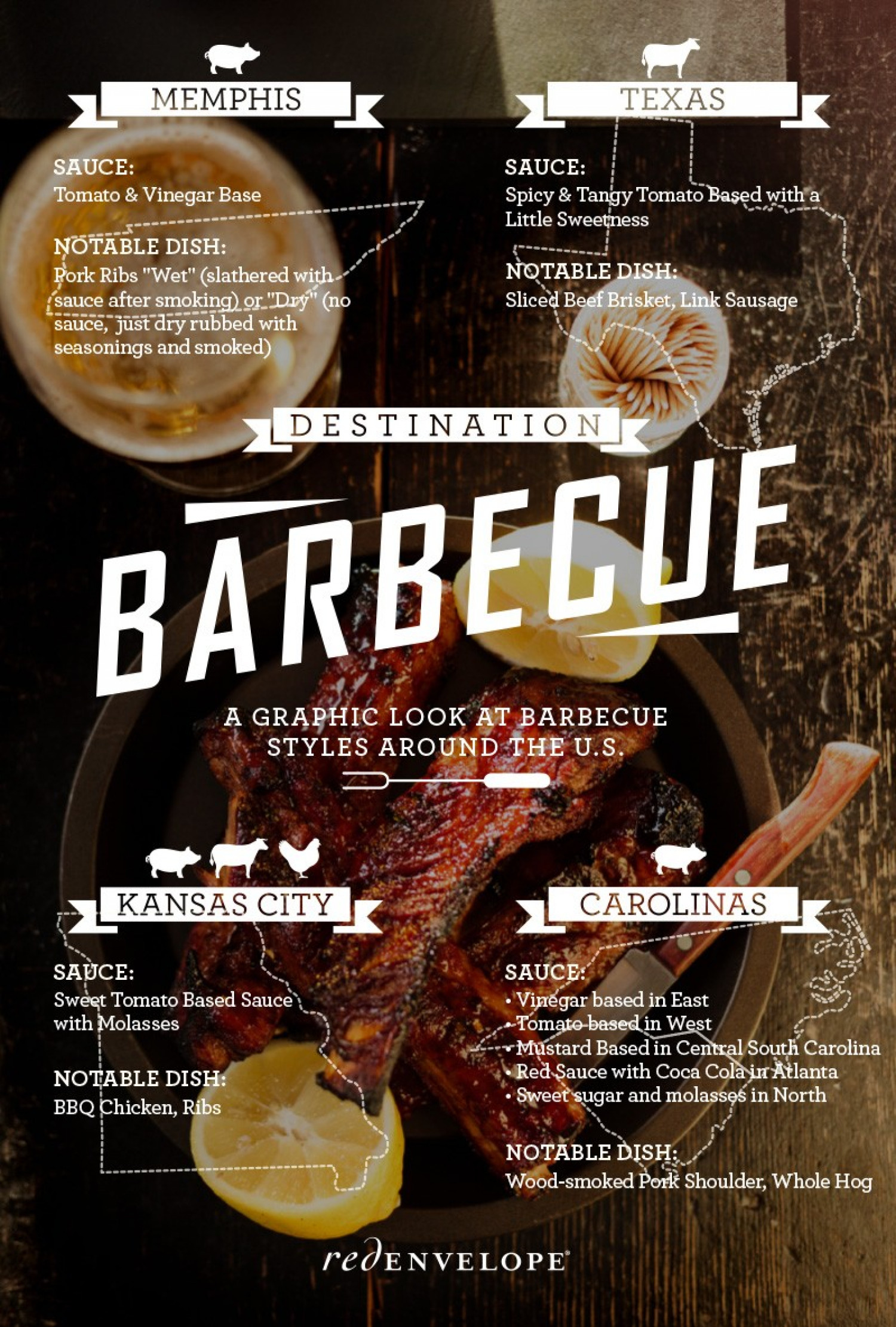 Destination Barbecue Infographic