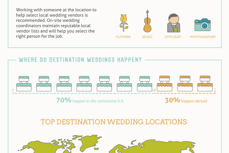 Destination: Married Infographic