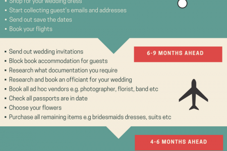 Destination weddings infographics visual destination wedding checklist infographic infographic junglespirit Image collections