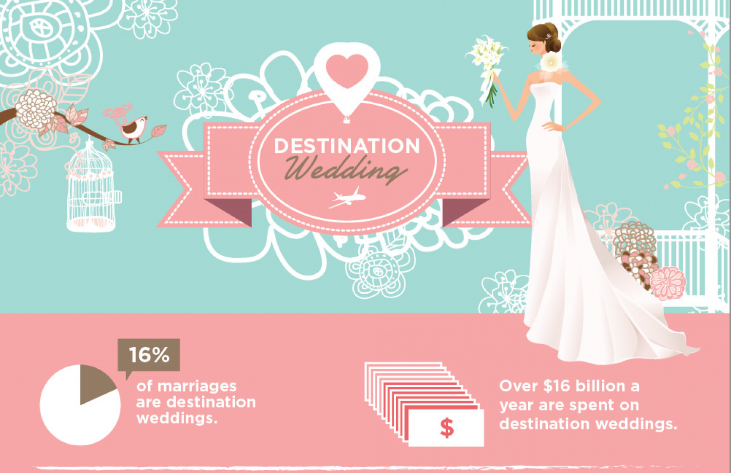 destination wedding ideas - Wedding Decor Ideas