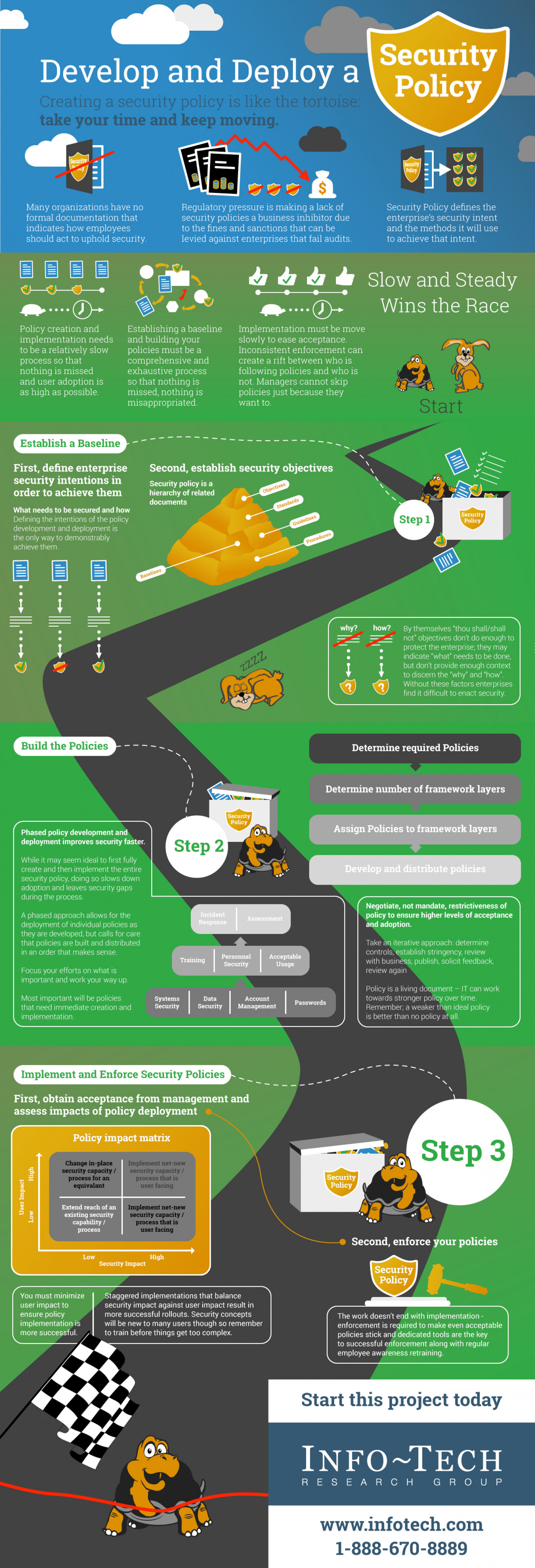 Develop and Deploy a Security Policy Infographic