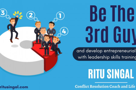 Develop Entrepreneurial Skills with Ritu Singal Infographic