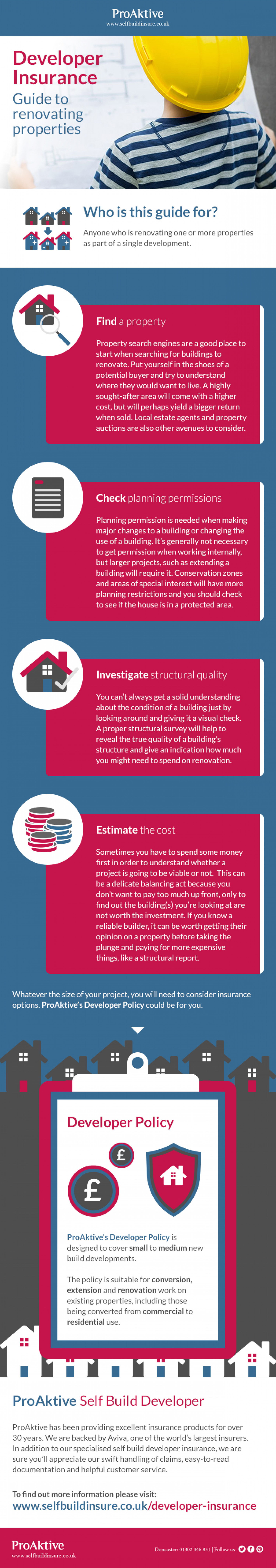 Developer Insurance: Guide to Renovating Properties Infographic
