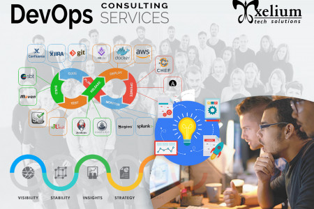 Devops Consulting Services Infographic