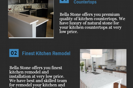DFW Ganite Countertops  Infographic