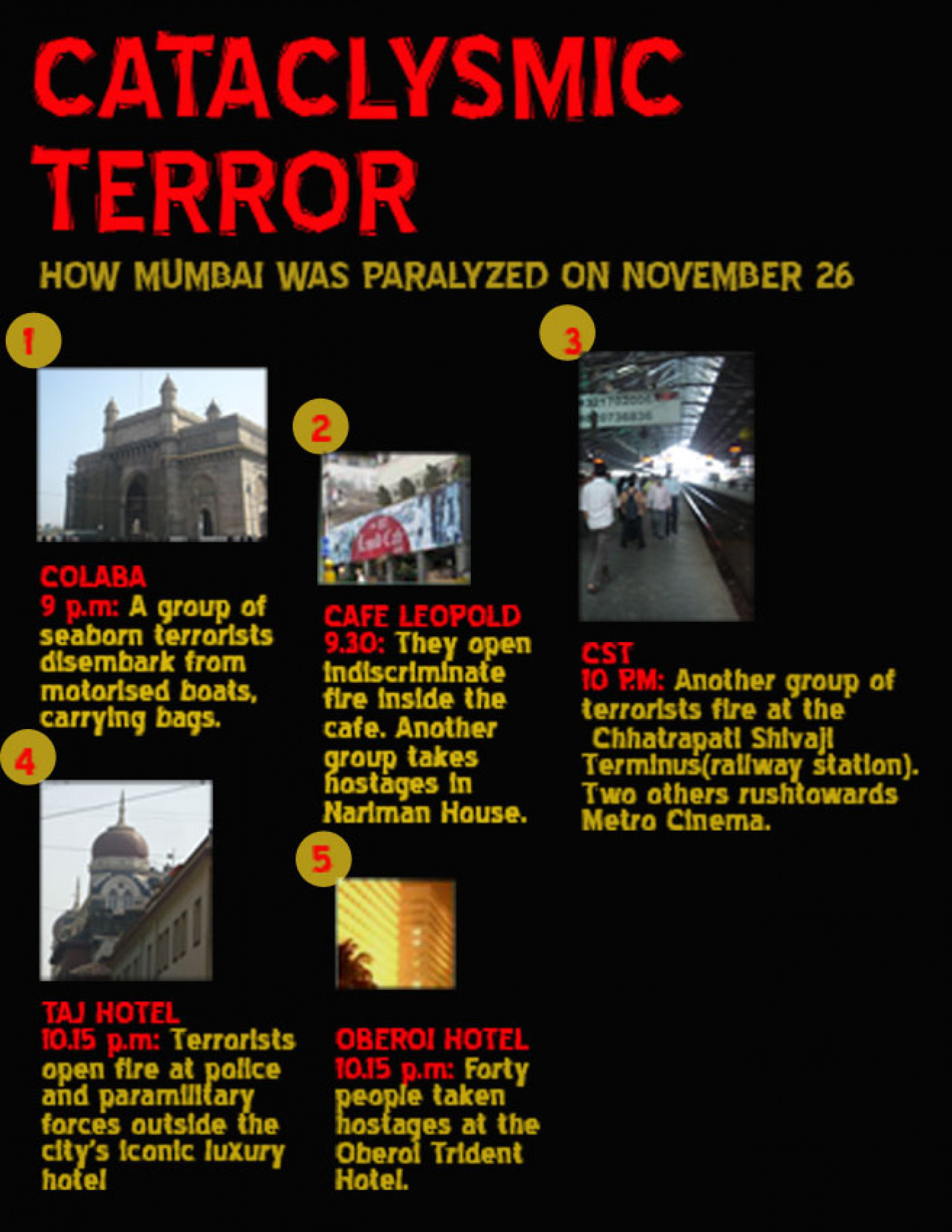 Dhara Kamania; Cataclysmic Terror Infographic
