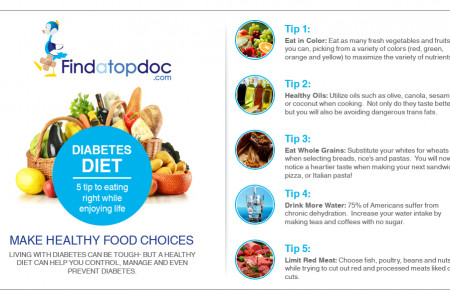 Diabetes Diet: 5 Tips to Eating right while Enjoying Life Infographic