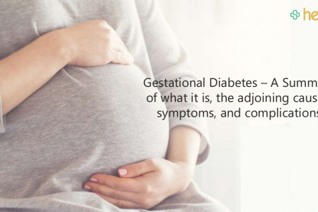 Diabetes during Pregnancy - Causes, Symptoms, and Complications Infographic